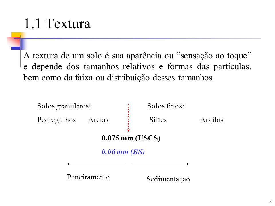 4 1.1 Textura A textura de um solo é sua aparência ou sensação ao toque e depende dos tamanhos relativos e formas das partículas, bem como da faixa ou