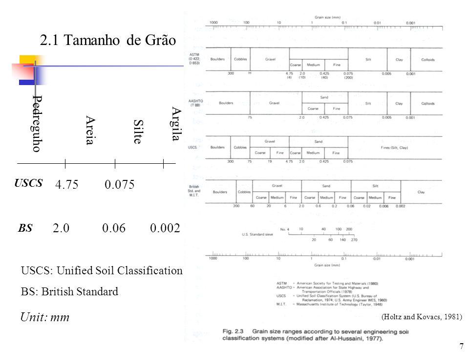 28 4.6 Indices (Cont.) Atividade A (Skempton, 1953) Argilas de atividade normal: 0,75<A<1,25 Argilas inativas: A<0,75 Argilas ativas: A> 1.25 Elevada atividade: Expandem muito ao serem umedecidas Apresentam elevada contração quando secas Muito reativas (quimicamente) Propósito Tanto o tipo quanto a quantidade de argila nos solos afetarão os limites de Atterberg limits.