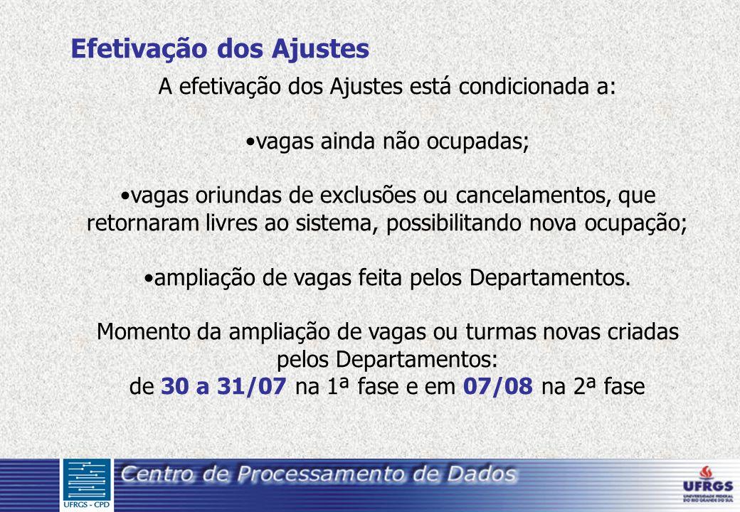 Efetivação dos Ajustes A efetivação dos Ajustes está condicionada a: vagas ainda não ocupadas; vagas oriundas de exclusões ou cancelamentos, que retor