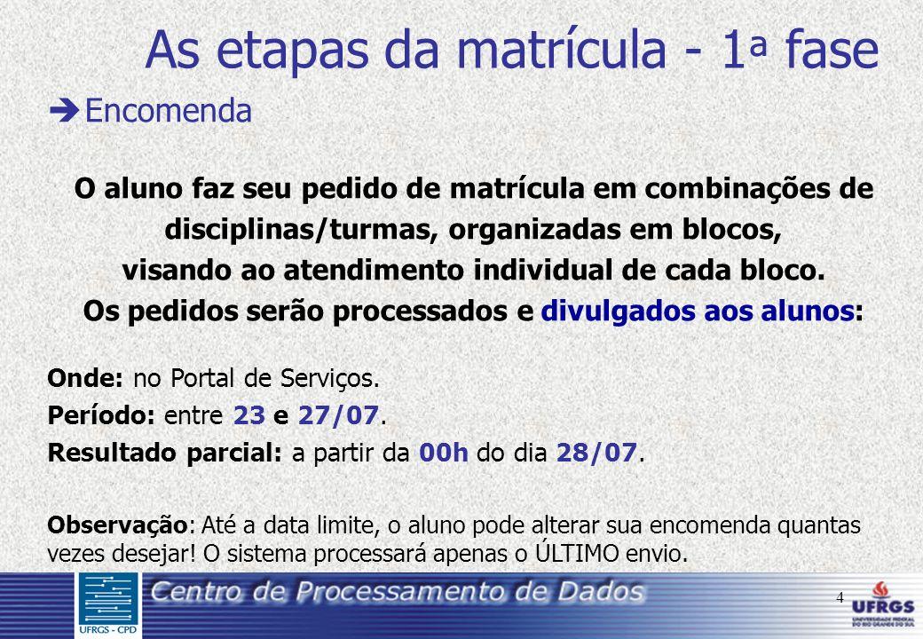 4 As etapas da matrícula - 1 ª fase è Encomenda O aluno faz seu pedido de matrícula em combinações de disciplinas/turmas, organizadas em blocos, visando ao atendimento individual de cada bloco.