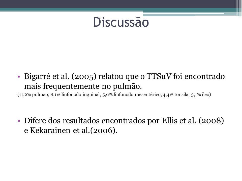 Discussão Bigarré et al. (2005) relatou que o TTSuV foi encontrado mais frequentemente no pulmão. (11,2% pulmão; 8,1% linfonodo inguinal; 5,6% linfono