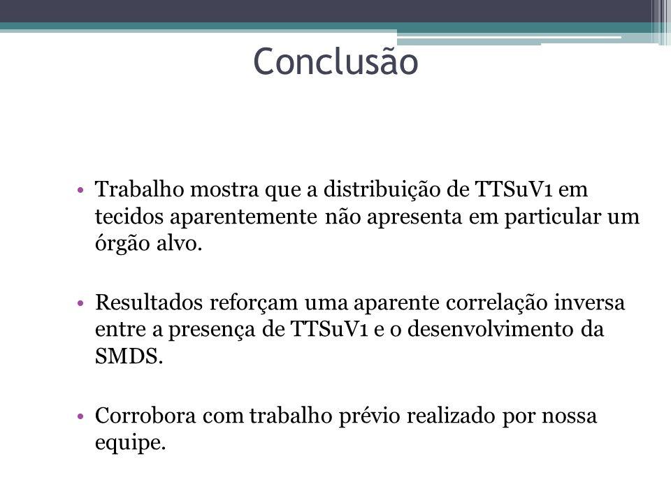 Conclusão Trabalho mostra que a distribuição de TTSuV1 em tecidos aparentemente não apresenta em particular um órgão alvo. Resultados reforçam uma apa