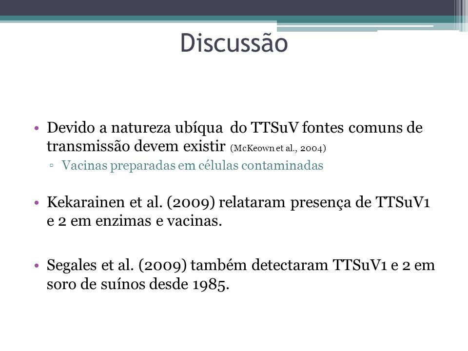 Discussão Devido a natureza ubíqua do TTSuV fontes comuns de transmissão devem existir (McKeown et al., 2004) Vacinas preparadas em células contaminad