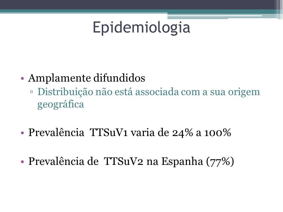 Epidemiologia Amplamente difundidos Distribuição não está associada com a sua origem geográfica Prevalência TTSuV1 varia de 24% a 100% Prevalência de