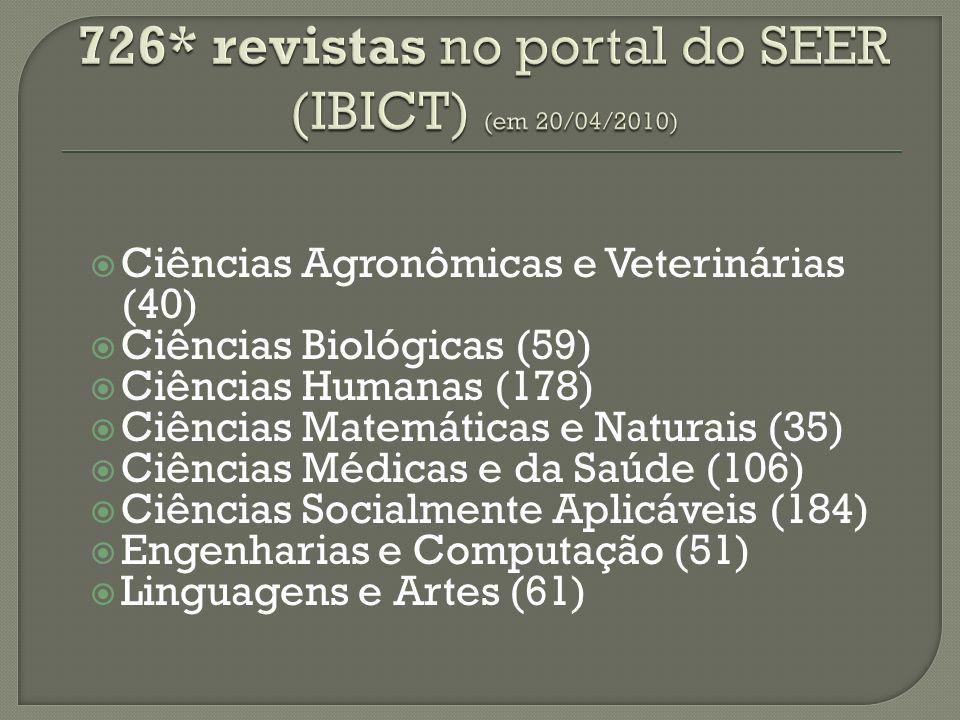 Ciências Agronômicas e Veterinárias (40) Ciências Biológicas (59) Ciências Humanas (178) Ciências Matemáticas e Naturais (35) Ciências Médicas e da Saúde (106) Ciências Socialmente Aplicáveis (184) Engenharias e Computação (51) Linguagens e Artes (61)
