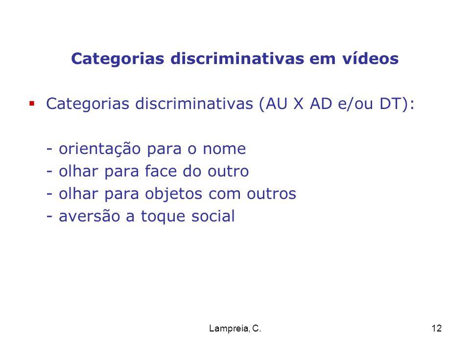 Lampreia, C.12 Categorias discriminativas em vídeos Categorias discriminativas (AU X AD e/ou DT): - orientação para o nome - olhar para face do outro