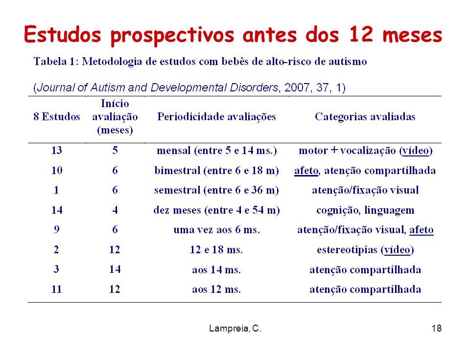 Lampreia, C.18 Estudos prospectivos antes dos 12 meses