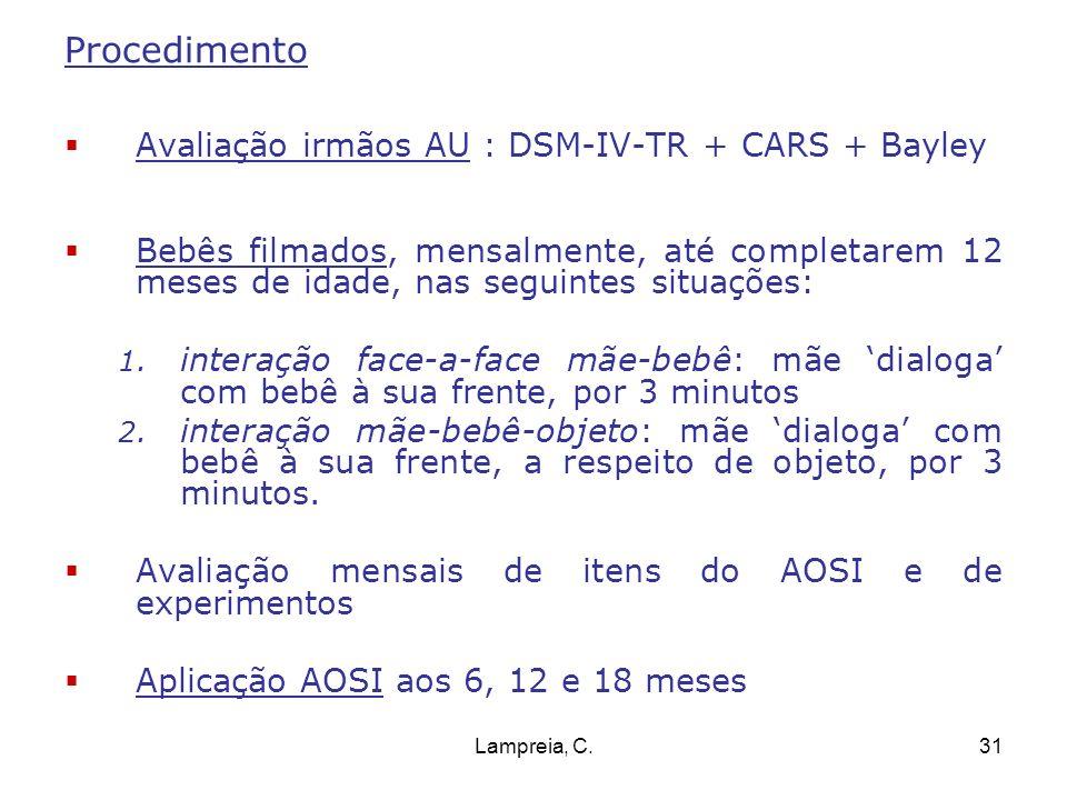 Lampreia, C.31 Procedimento Avaliação irmãos AU : DSM-IV-TR + CARS + Bayley Bebês filmados, mensalmente, até completarem 12 meses de idade, nas seguin