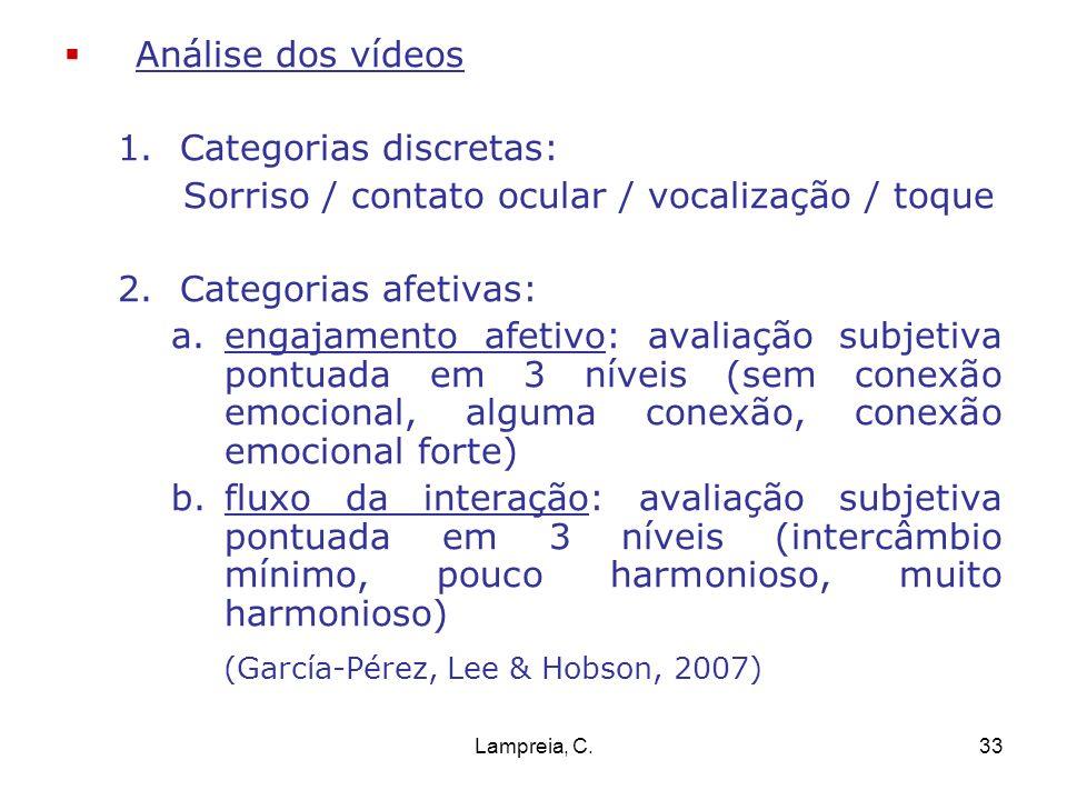 Lampreia, C.33 Análise dos vídeos 1.Categorias discretas: Sorriso / contato ocular / vocalização / toque 2.Categorias afetivas: a.engajamento afetivo:
