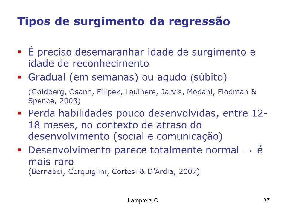 Lampreia, C.37 Tipos de surgimento da regressão É preciso desemaranhar idade de surgimento e idade de reconhecimento Gradual (em semanas) ou agudo ( s