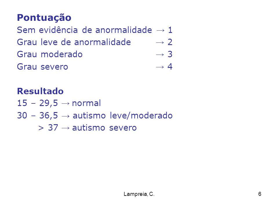 Lampreia, C.6 Pontuação Sem evidência de anormalidade 1 Grau leve de anormalidade 2 Grau moderado 3 Grau severo 4 Resultado 15 – 29,5 normal 30 – 36,5