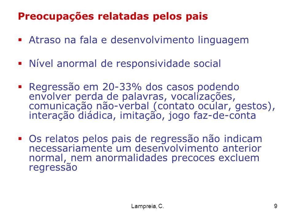 Lampreia, C.9 Preocupações relatadas pelos pais Atraso na fala e desenvolvimento linguagem Nível anormal de responsividade social Regressão em 20-33%