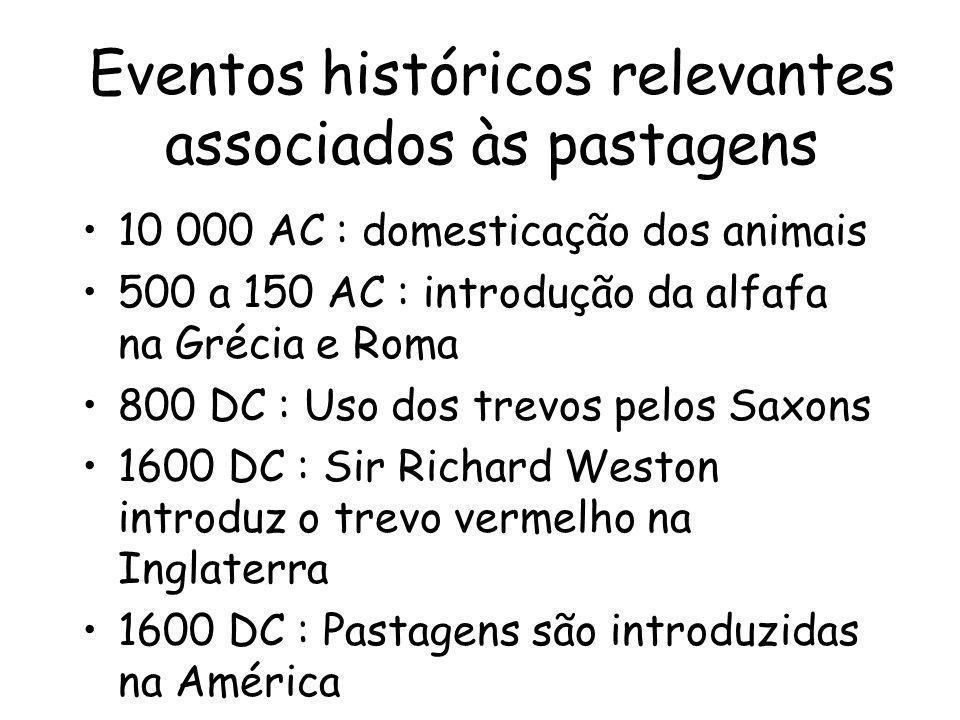 Eventos históricos relevantes associados às pastagens 10 000 AC : domesticação dos animais 500 a 150 AC : introdução da alfafa na Grécia e Roma 800 DC