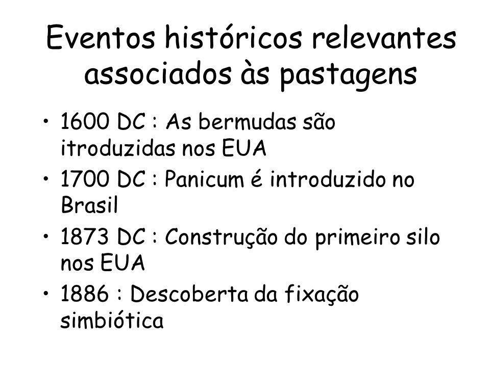 1600 DC : As bermudas são itroduzidas nos EUA 1700 DC : Panicum é introduzido no Brasil 1873 DC : Construção do primeiro silo nos EUA 1886 : Descobert