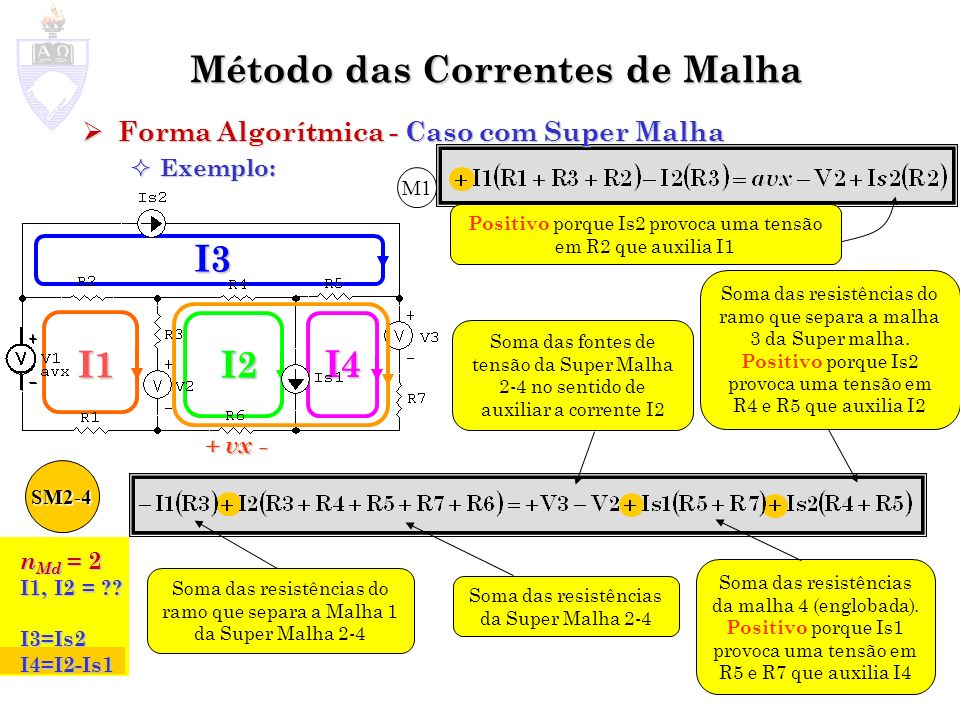 Método das Correntes de Malha Forma Algorítmica - Caso com Super Malha Forma Algorítmica - Caso com Super Malha Exemplo: Exemplo: Soma das resistência