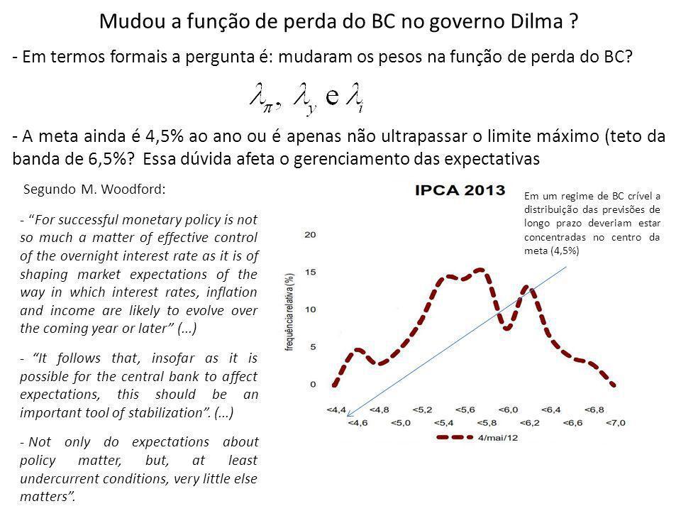 Mudou a função de perda do BC no governo Dilma ? - Em termos formais a pergunta é: mudaram os pesos na função de perda do BC? - A meta ainda é 4,5% ao