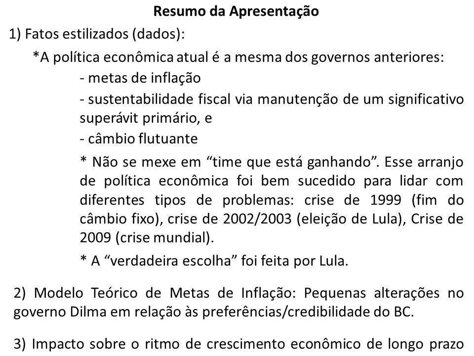 Resumo da Apresentação 1) Fatos estilizados (dados): *A política econômica atual é a mesma dos governos anteriores: - metas de inflação - sustentabili