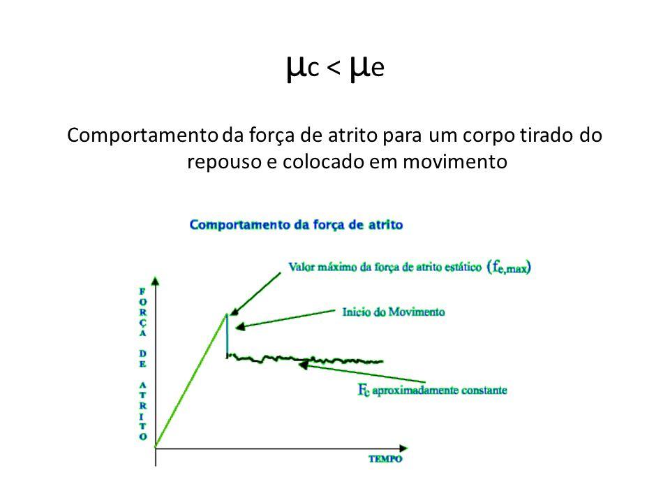 μ c < μ e Comportamento da força de atrito para um corpo tirado do repouso e colocado em movimento