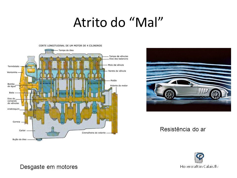 Atrito do Mal Desgaste em motores Resistência do ar
