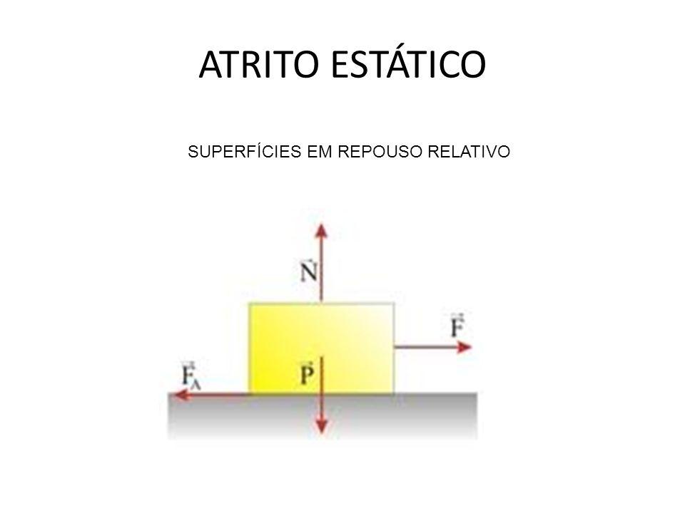 LEIS EMPÍRICAS Força de atrito estático máxima: 1.Proporcional à força normal entre as superfícies f e,max = μ e N μ e coeficiente de atrito estático 2.