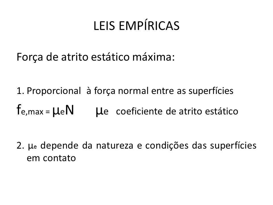 LEIS EMPÍRICAS Força de atrito estático máxima: 1.Proporcional à força normal entre as superfícies f e,max = μ e N μ e coeficiente de atrito estático