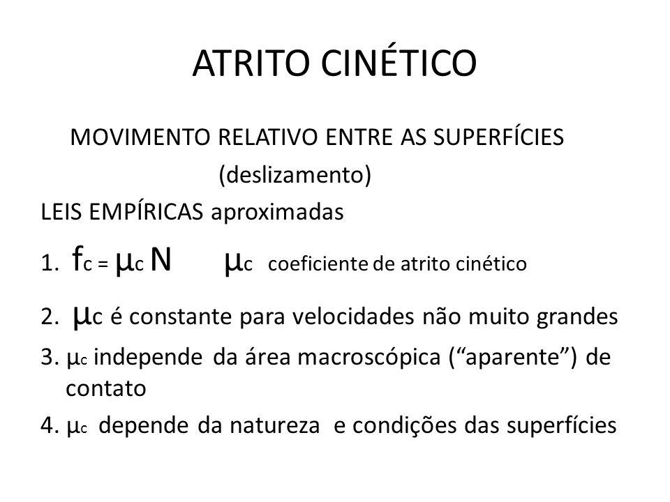 ATRITO CINÉTICO MOVIMENTO RELATIVO ENTRE AS SUPERFÍCIES (deslizamento) LEIS EMPÍRICAS aproximadas 1. f c = μ c N μ c coeficiente de atrito cinético 2.