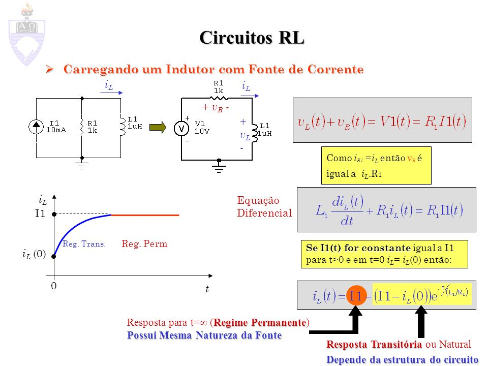 Circuitos RL Carregando um Indutor com Fonte de Corrente Carregando um Indutor com Fonte de Corrente + v R - +vL-+vL- iLiL Como i R1 = i L então v R é