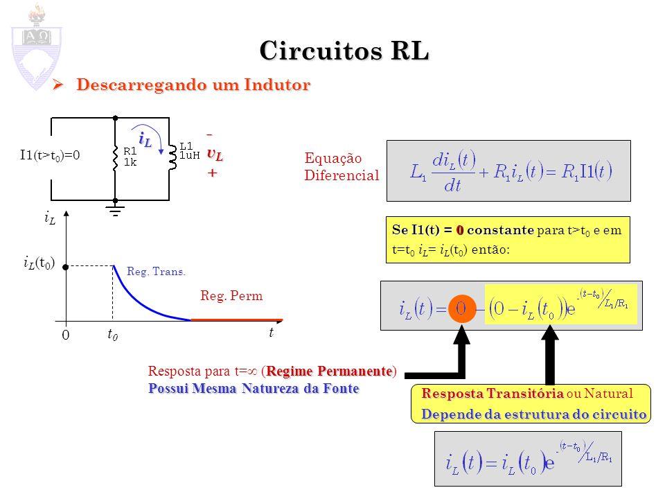 Circuitos RL Descarregando um Indutor Descarregando um Indutor - --vLvL++--vLvL+++ iLiLiLiL Equação Diferencial Se I1(t) = 0constante Se I1(t) = 0 con