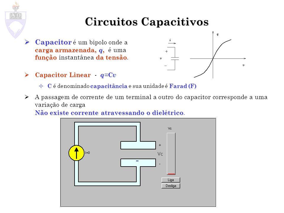 Circuitos Capacitivos Capacitor Linearfunção f ( i, v )=0 Num Capacitor Linear, a função f ( i, v )=0 é dada por: (convenção passiva) Carregando um Capacitor com Fonte de Corrente Carregando um Capacitor com Fonte de Corrente + v(t) - i(t) C + Vc - C1 1uF I1 100mA Se o capacitor estiver descarregado em t=0 então v c (0)=0 t vcvc 1ms 100 V