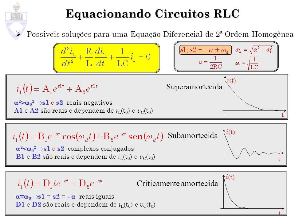 Equacionando Circuitos RLC Possíveis soluções para uma Equação Diferencial de 2ª Ordem Homogênea Superamortecida 2 > 0 2 s1s2 2 > 0 2 s1 e s2 reais ne
