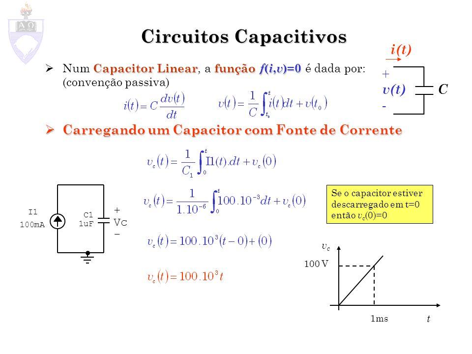 Circuitos RC Carregando um Capacitor com Fonte de Tensão Carregando um Capacitor com Fonte de Tensão + Vc - + - V1 10V R1 1k C1 1uF icicicic iriririr I1 Como V R1 =Vc então i r é igual a Vc/R 1 Se V1(t) for constante Se V1(t) for constante igual a V1 para t>0 e em t=0 Vc= v c (0) então: Regime Permanente Resposta para t= (Regime Permanente) Possui Mesma Natureza da Fonte Resposta Transitória Resposta Transitória ou Natural Depende da estrutura do circuito Equação Diferencial t vcvc v c (0) 0 V1 Reg.