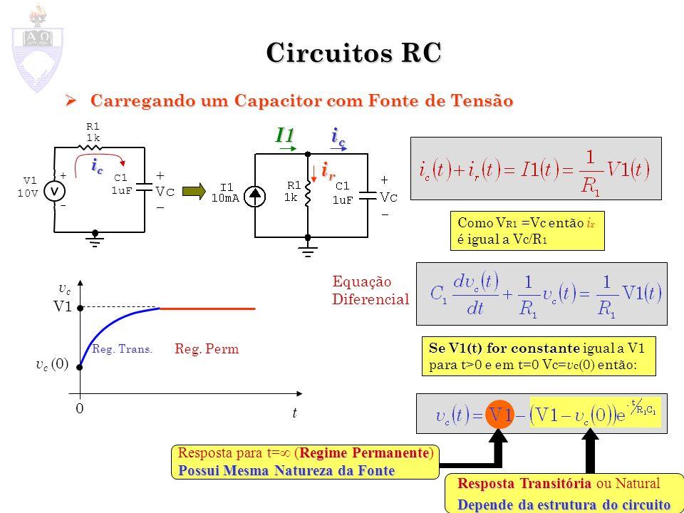 Circuitos RC Descarregando um Capacitor Descarregando um Capacitor Equação Diferencial Se V1(t) = 0constante Se V1(t) = 0 constante para t>t 0 e em t=t 0 Vc= v c (t 0 ) então: Regime Permanente Resposta para t= (Regime Permanente) Possui Mesma Natureza da Fonte Resposta Transitória Resposta Transitória ou Natural Depende da estrutura do circuito t vcvc v c (t 0 ) 0 Reg.