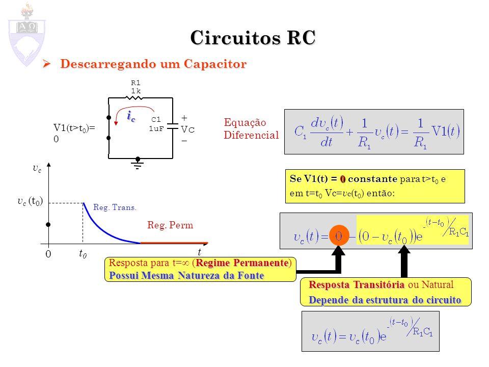 Circuitos RC Descarregando um Capacitor Descarregando um Capacitor Equação Diferencial Se V1(t) = 0constante Se V1(t) = 0 constante para t>t 0 e em t=