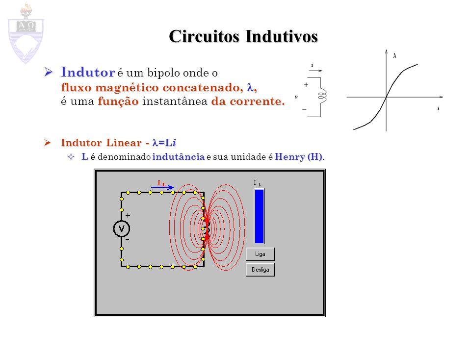 Circuitos Indutivos Indutor Linearfunção f ( i, v )=0 Num Indutor Linear, a função f ( i, v )=0 é dada por: (convenção passiva) Carregando um Indutor com Fonte de Tensão Carregando um Indutor com Fonte de Tensão iLiL Se o indutor estiver descarregado em t=0 então i L (0)=0 t iLiL 1ms 100 A + v(t) - i(t)