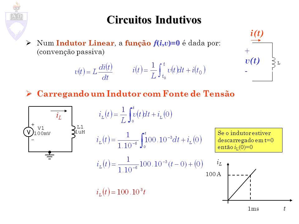 Circuitos RL Carregando um Indutor com Fonte de Corrente Carregando um Indutor com Fonte de Corrente + v R - +vL-+vL- iLiL Como i R1 = i L então v R é igual a i L.R 1 Se I1(t) for constante Se I1(t) for constante igual a I1 para t>0 e em t=0 i L = i L (0) então: Regime Permanente Resposta para t= (Regime Permanente) Possui Mesma Natureza da Fonte Resposta Transitória Resposta Transitória ou Natural Depende da estrutura do circuito Equação Diferencial iLiL t iLiL i L (0) 0 I1 Reg.