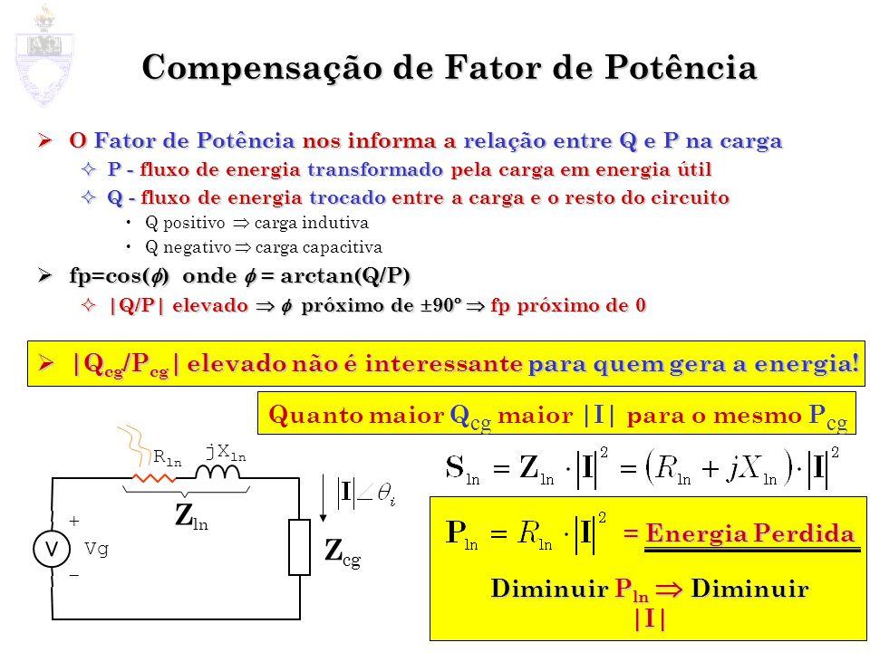 Compensação de Fator de Potência O Fator de Potência nos informa a relação entre Q e P na carga O Fator de Potência nos informa a relação entre Q e P