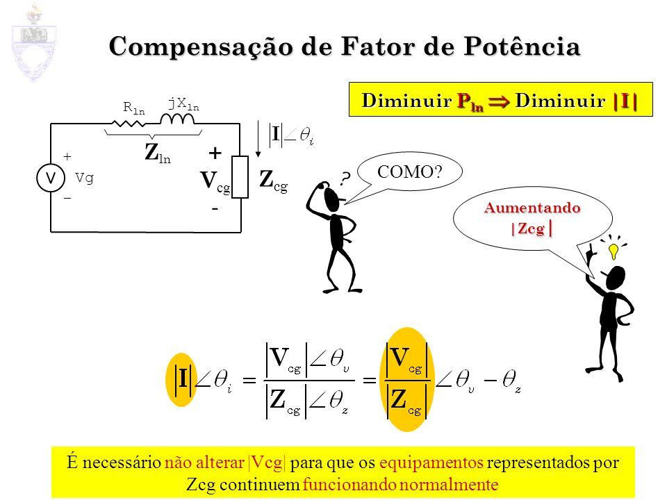 Compensação de Fator de Potência Z cg + - Vg jX ln R ln Z ln Diminuir P ln Diminuir |I| COMO? Aumentando |Zcg | + V cg - É necessário não alterar |Vcg