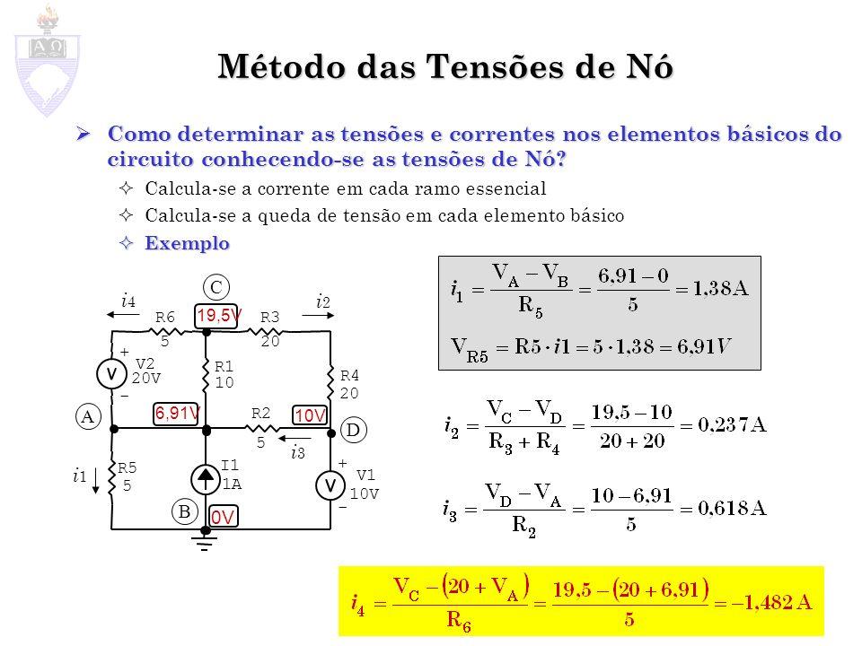 Método das Tensões de Nó Número de Equações Simultâneas Número de Equações Simultâneas n.