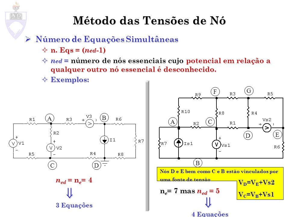 Método das Tensões de Nó Equações das Tensões de Nó Equações das Tensões de Nó São as equações das correntes dos nós escritas como função das tensões de nó São as equações das correntes dos nós escritas como função das tensões de nó Exemplo: Exemplo: A B C A i1i1 i2i2 i3i3 i5i5 i4i4 B n ed = 3 2 Equações Incónitas: VA, VB VC=0