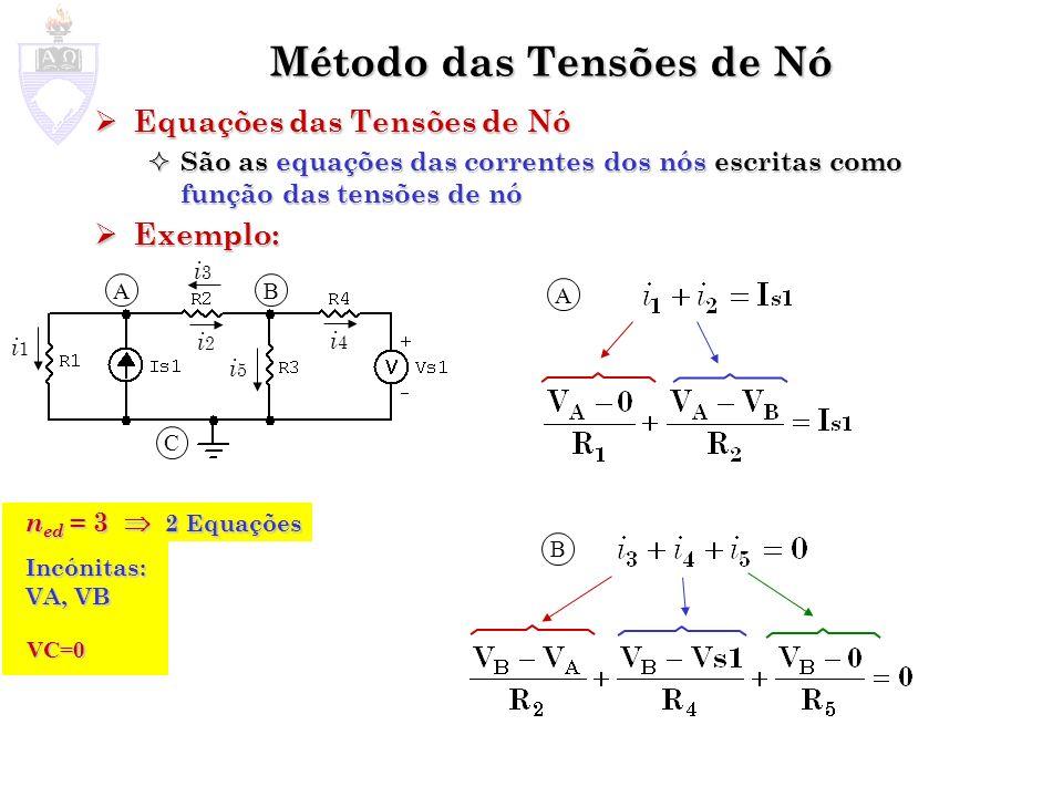 Método das Tensões de Nó Exemplo - Caso com Super Nó: Exemplo - Caso com Super Nó: A B C D E F G i1i1 i2i2 i3i3 A F G DE DE Super Nó DE n ed = 5 4 Equações Incónitas: VA, VF, VG, VE VB=0 VC=Vs1 VD=Vs2+VE