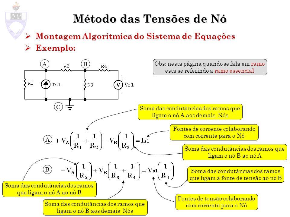 Método das Tensões de Nó Exemplo: Caso com Super Nó Exemplo: Caso com Super Nó A B C D E F G F G DE A