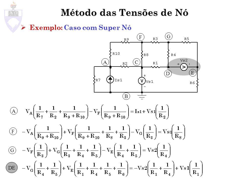 Método das Tensões de Nó Exemplo: Caso com Fonte Controlada Exemplo: Caso com Fonte Controlada ix A B C Escrever as fontes controladas como função das tensões de Nó Substituí-las nas equações de tensão de Nó A B