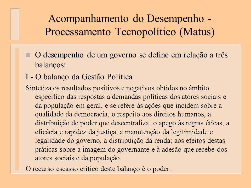 Acompanhamento do Desempenho - Processamento Tecnopolítico (Matus) n O desempenho de um governo se define em relação a três balanços: I - O balanço da