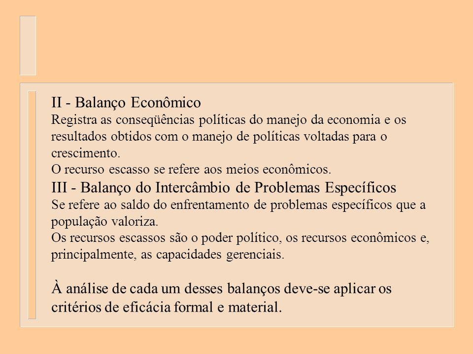 II - Balanço Econômico Registra as conseqüências políticas do manejo da economia e os resultados obtidos com o manejo de políticas voltadas para o crescimento.