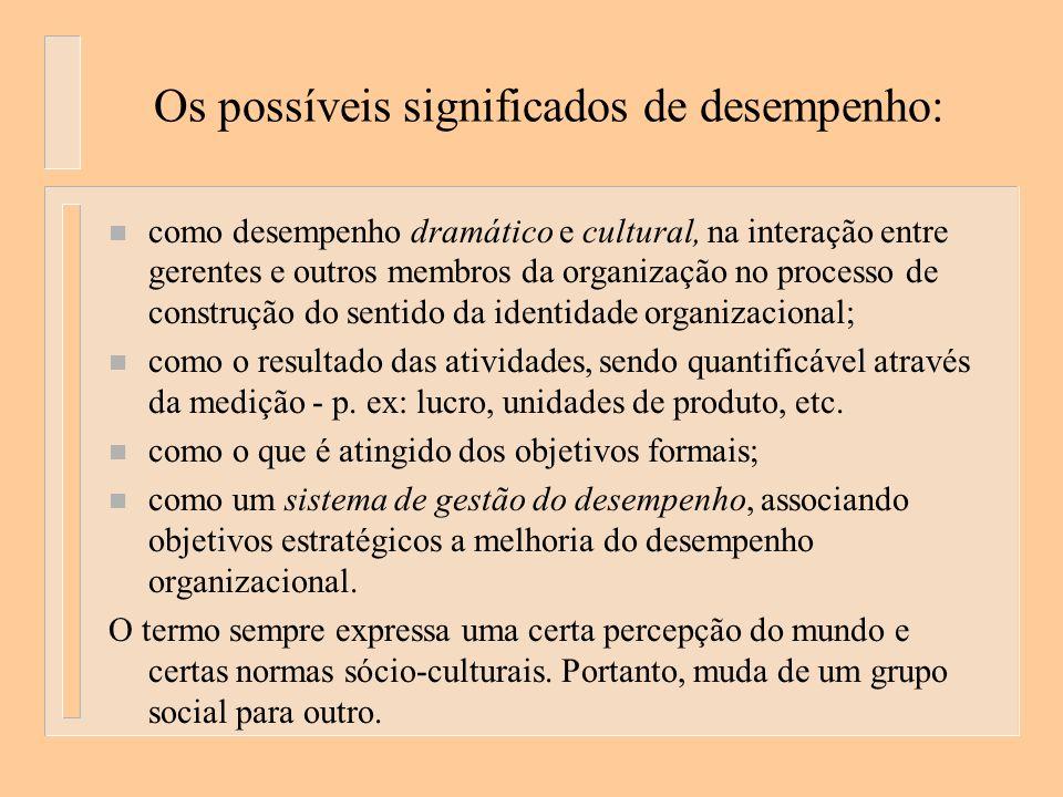 Os possíveis significados de desempenho: n como desempenho dramático e cultural, na interação entre gerentes e outros membros da organização no proces