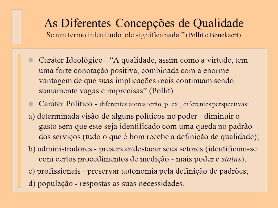 As Diferentes Concepções de Qualidade Se um termo inlcui tudo, ele significa nada. (Pollit e Bouckaert) n Caráter Ideológico - A qualidade, assim como