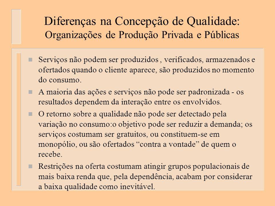 Diferenças na Concepção de Qualidade: Organizações de Produção Privada e Públicas n Serviços não podem ser produzidos, verificados, armazenados e ofertados quando o cliente aparece, são produzidos no momento do consumo.