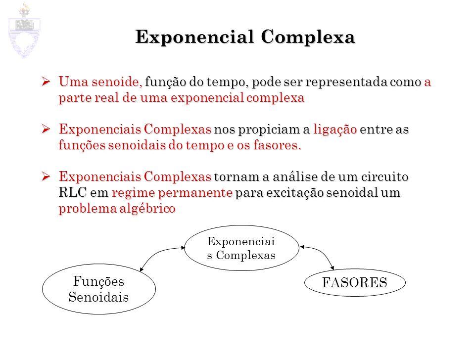 Exponencial Complexa Uma senoide, função do tempo, pode ser representada como a parte real de uma exponencial complexa Uma senoide, função do tempo, p