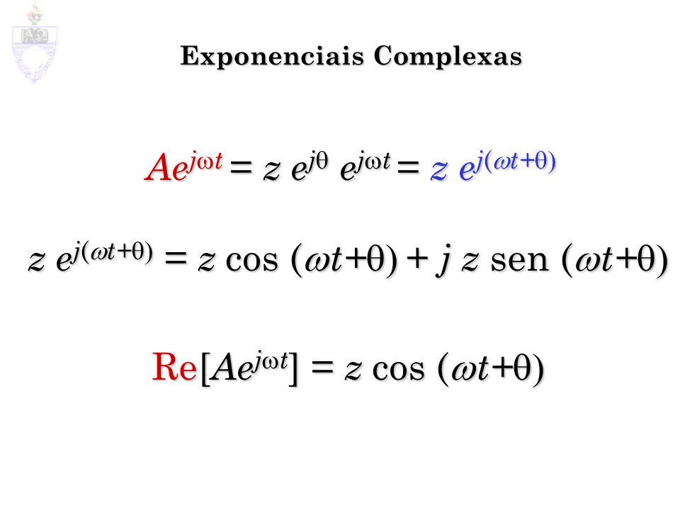 Exponenciais Complexas Ae j t = z e j e j t = z e j ( t+ Ae j t = z e j e j t = z e j ( t+ z e j ( t+ = z cos ( t+ + j z sen ( t+ z e j ( t+ = z cos (