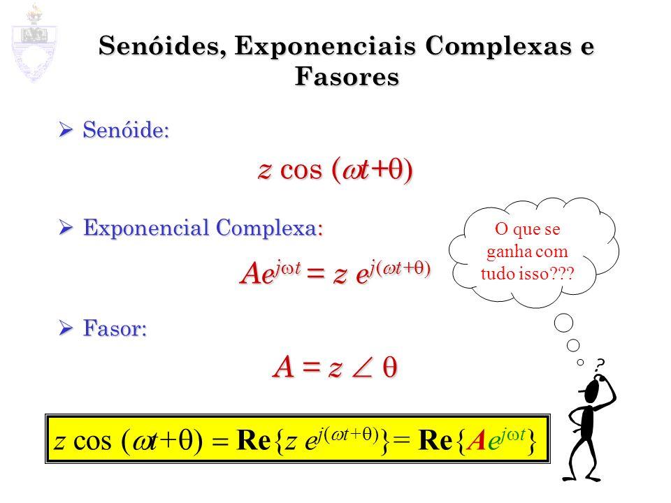 Senóides, Exponenciais Complexas e Fasores Senóide: Senóide: z cos ( t+ z cos ( t+ Exponencial Complexa: Exponencial Complexa: Ae j t = z e j ( t+ Ae